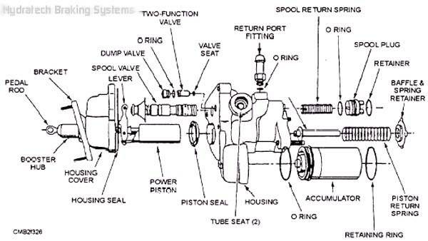 gm brakes diagram