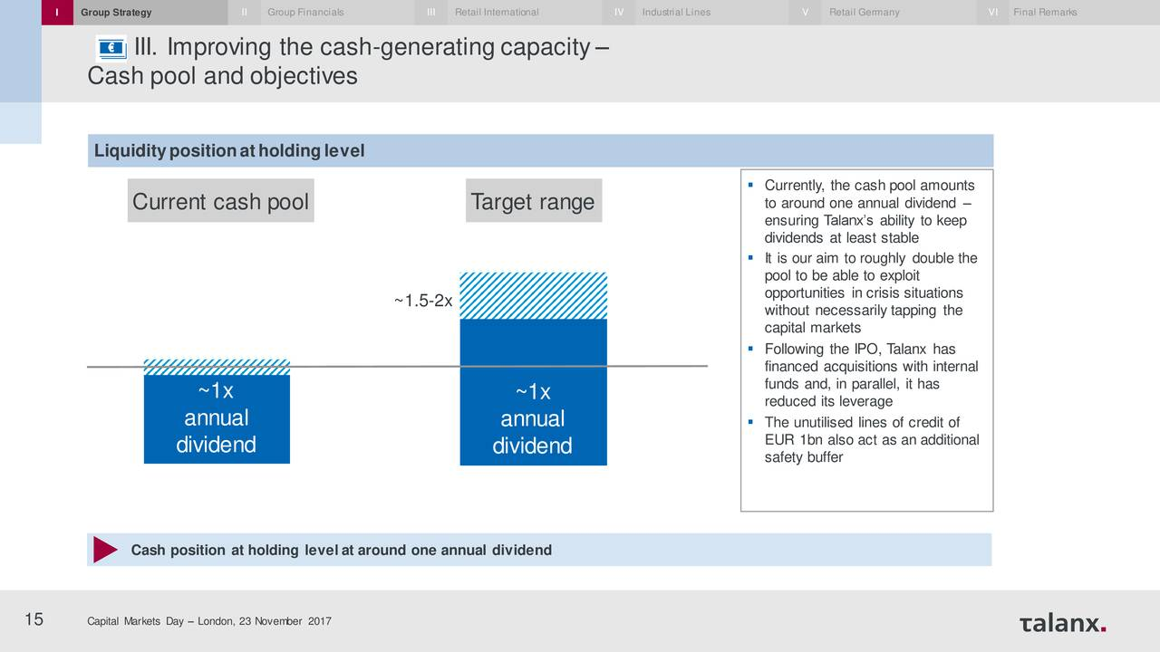 Cash Pool Partner Targo Bank Talanx Tllxy Investor Presentation Slideshow Talanx Ag Adr