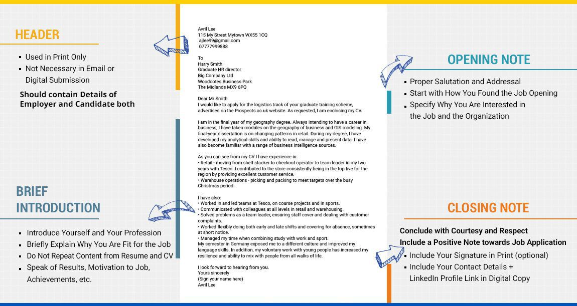 Cover Letter Format  Sample - Download Online @ Shine Learning