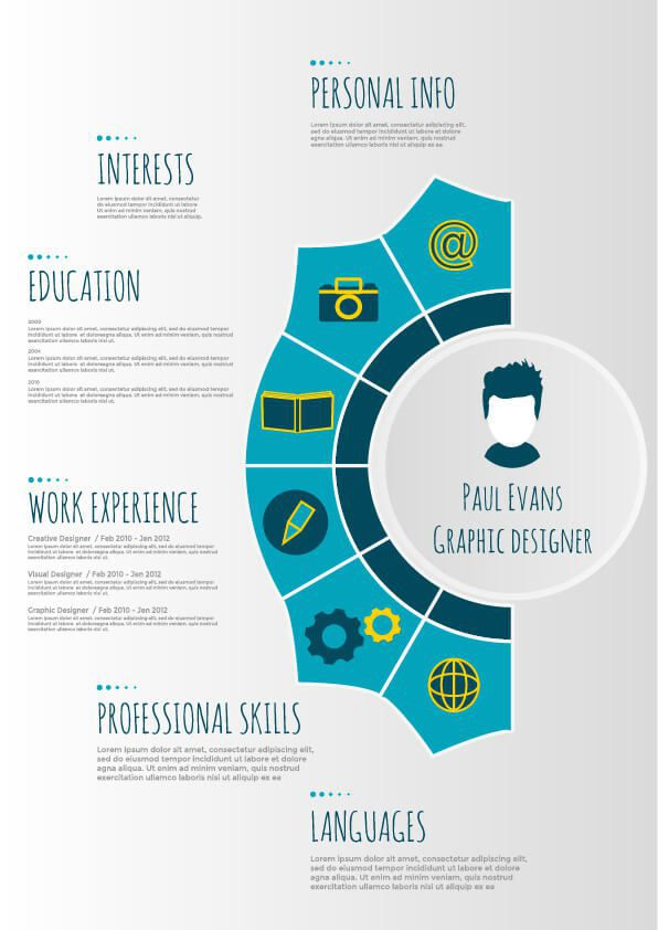 Resume Format and CV Samples - Download Online @ Shine Learning