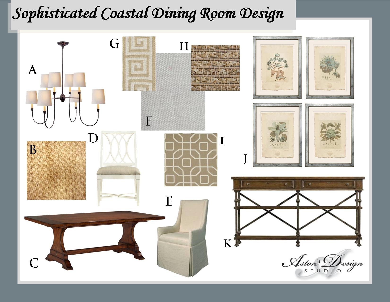 The Phases of an Interior Design Project \u2014 Phase #2 Schematic