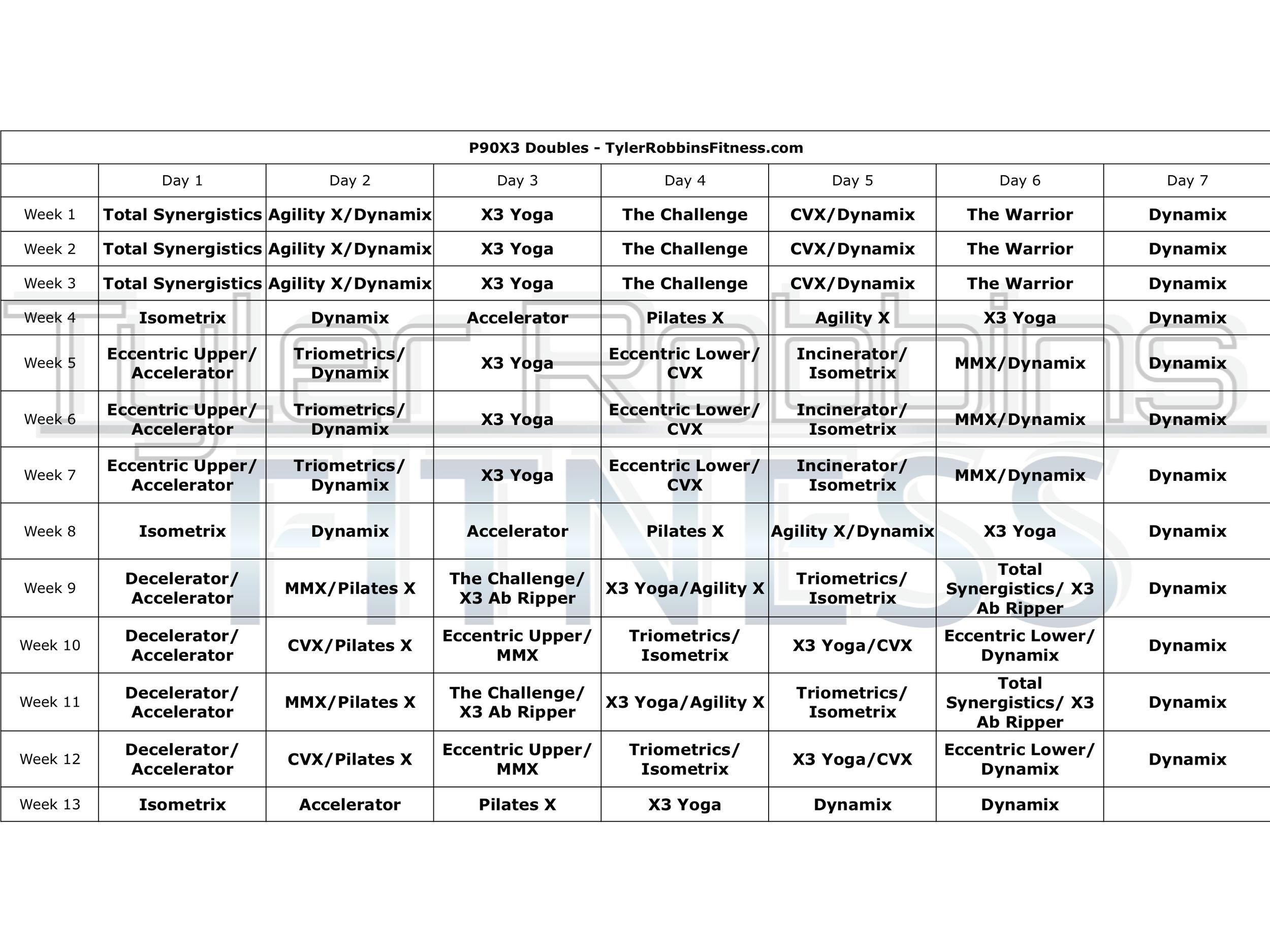 P90X3 Schedules u2014 Tyler Robbins Fitness - beast workout sheet