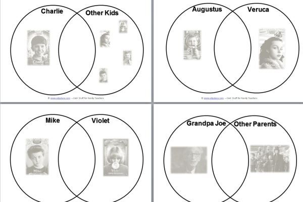 Charlie and the Chocolate Factory Venn Diagrams \u2014 Edgalaxy Cool