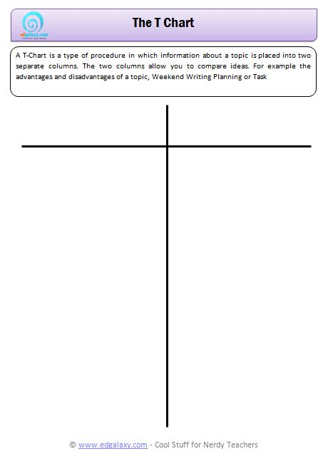 Printable T Chart Thinking Tool for Teachers and Students \u2014 Edgalaxy - t chart template