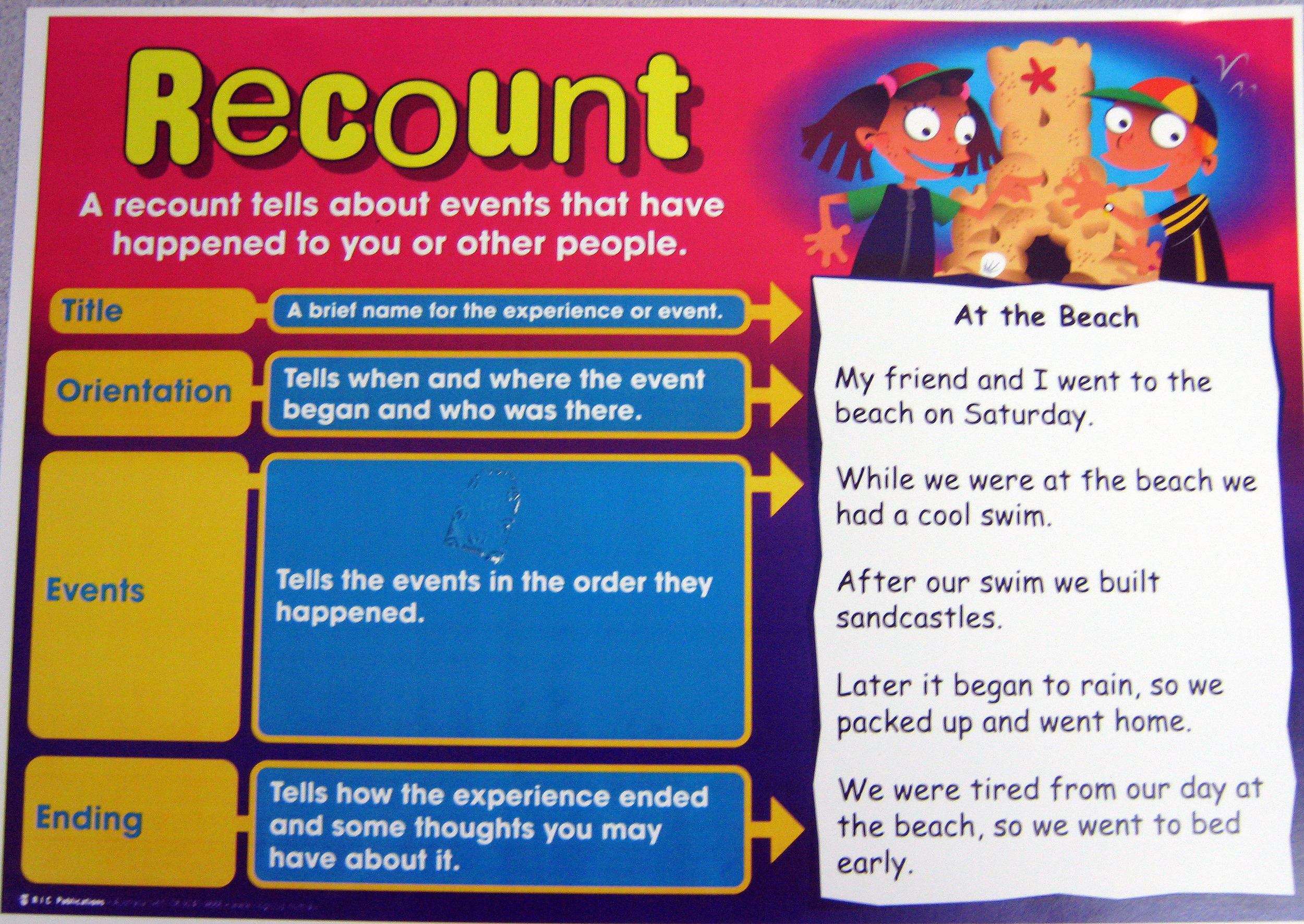 15 Meaningful Recount Prompts For Secondary Students Edgalaxy Cool Stuff For Nerdy Teachers