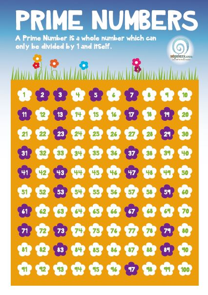 Free Prime Numbers Poster u2014 Edgalaxy Cool Stuff for Nerdy teachers - prime number chart