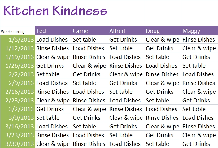 Keeping Chores Simple (includes free template) \u2014 FamilyMint