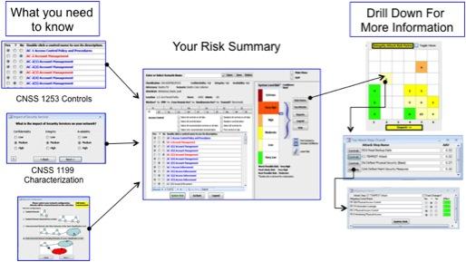 Quantitative Decision  Risk Analysis \u2014 Innovative Decisions, Inc - sample quantitative risk analysis