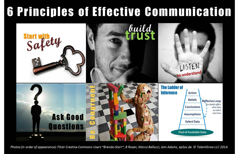 Six Principles of Effective Communication \u2014 TalentGrow LLC