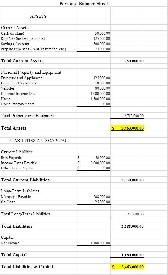 Sample Personal Financial Statement Permalink To Sample Income - sample personal financial statement