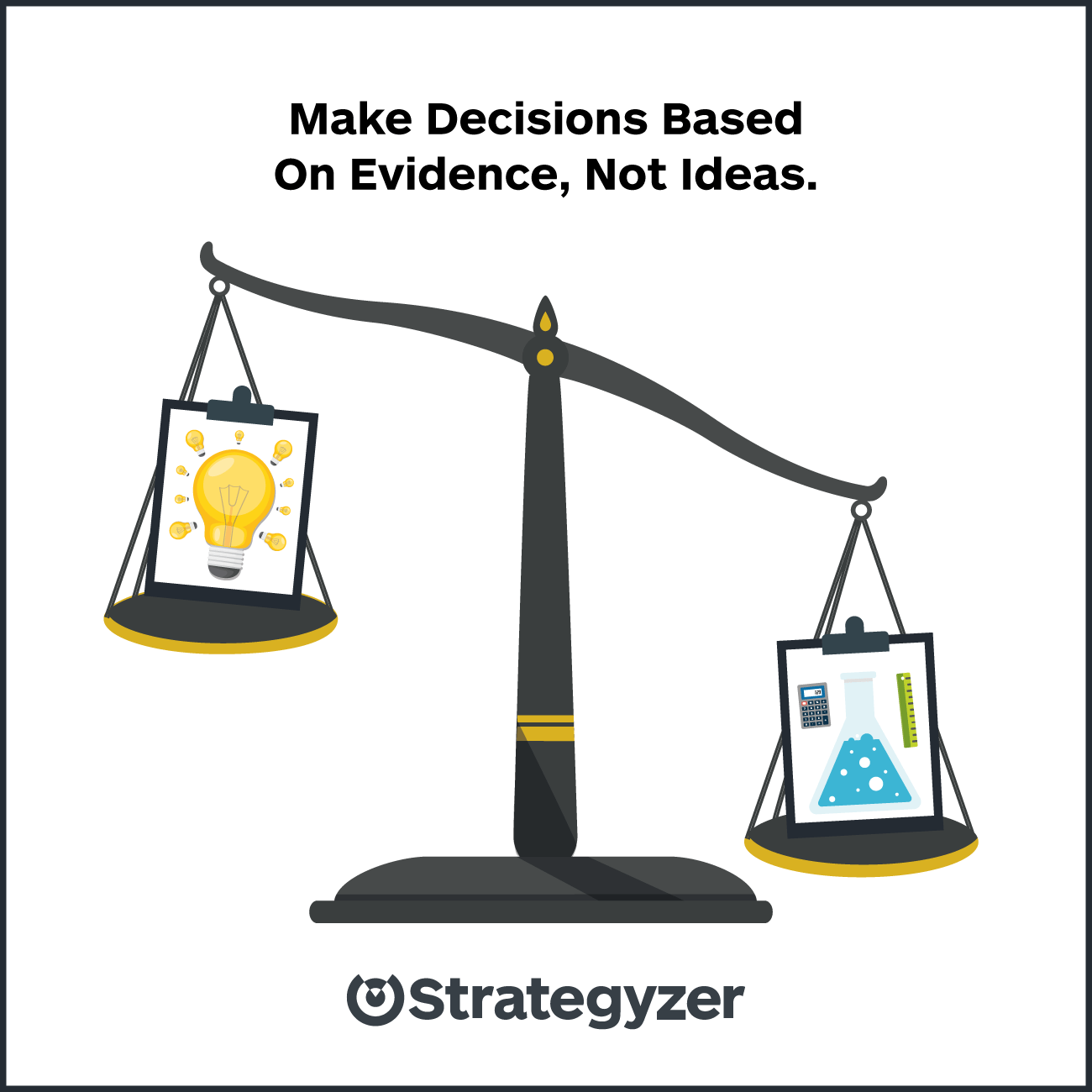 Innovation Teams Confident Innovation Teams Are Armed With Hard Evidence Strategyzer