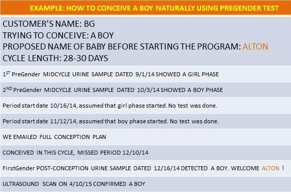 The PreGender Preconception Test A New Way To Conceive A Boy Or