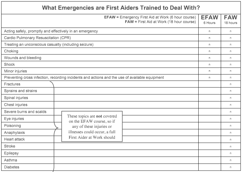 Needs Assessment Example Table 4 2 Assessing Community Needs And - training needs analysis template