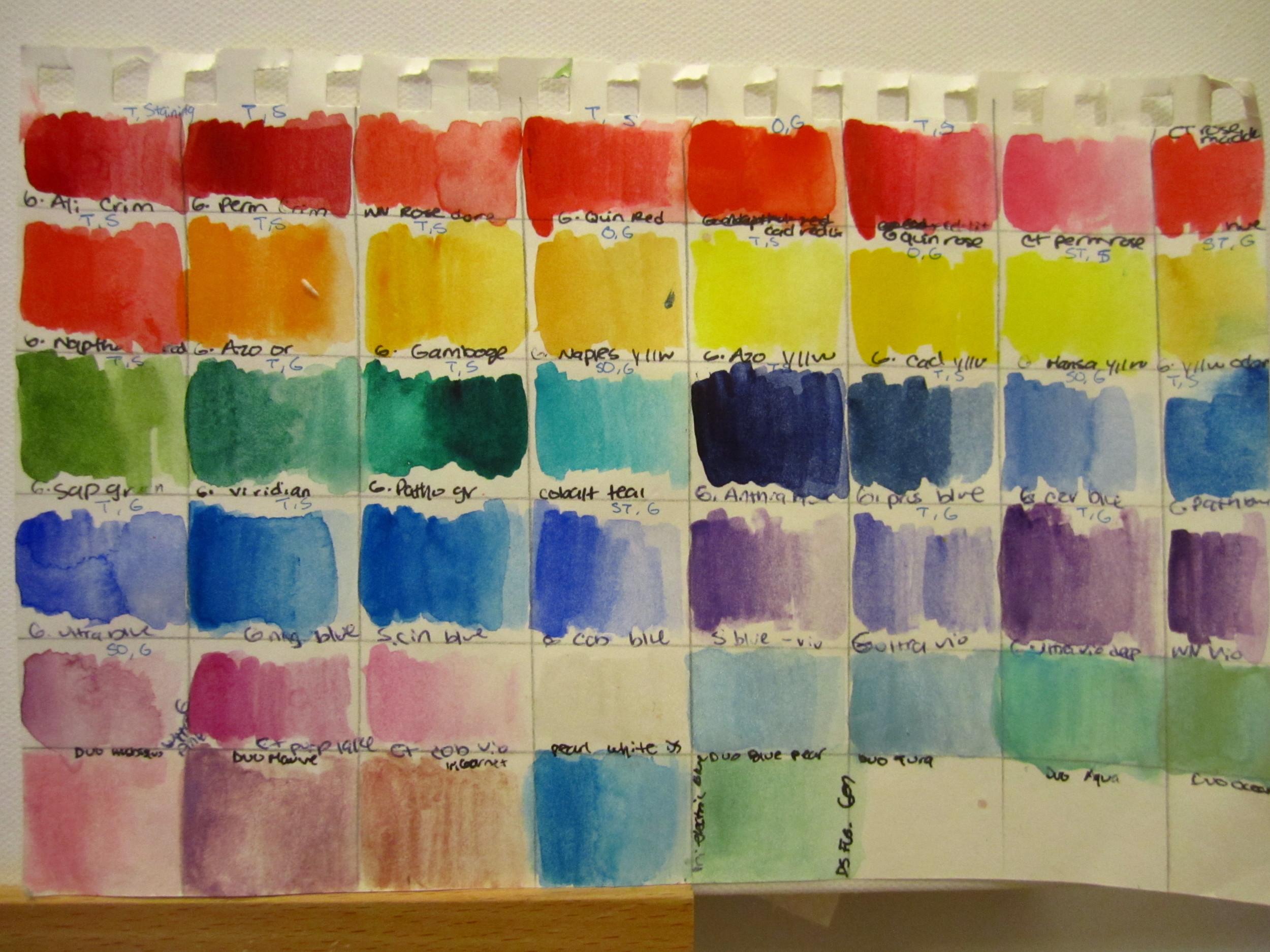 M Graham Watercolor best watercolor paint m graham color chart art