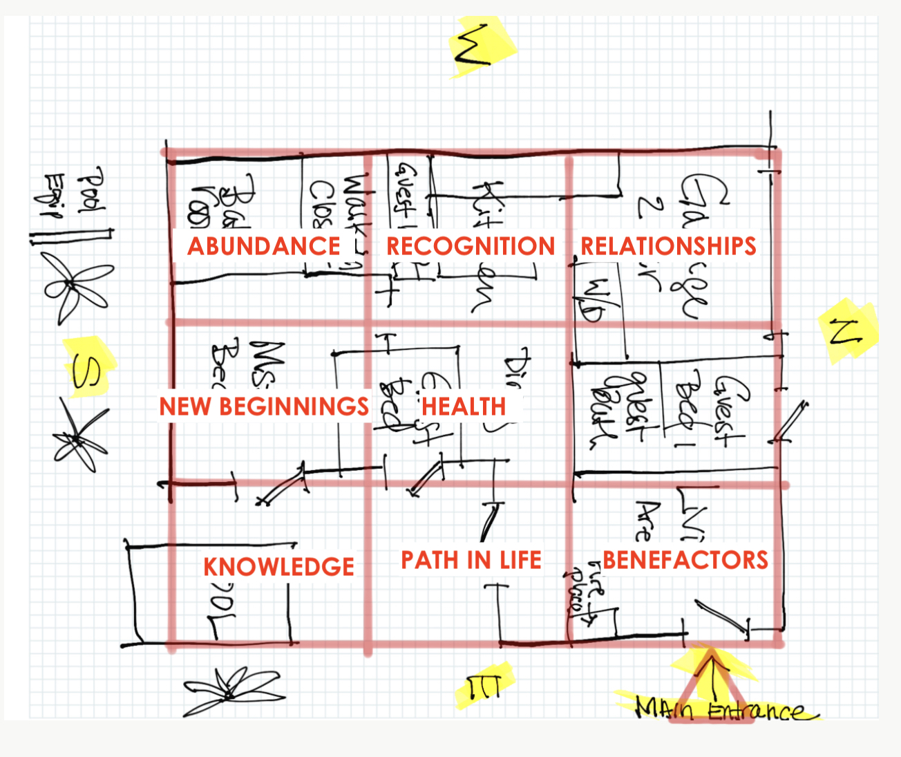 Feng Schui Q A Sunday Feng Shui For A New Floor Plan Anjie Cho