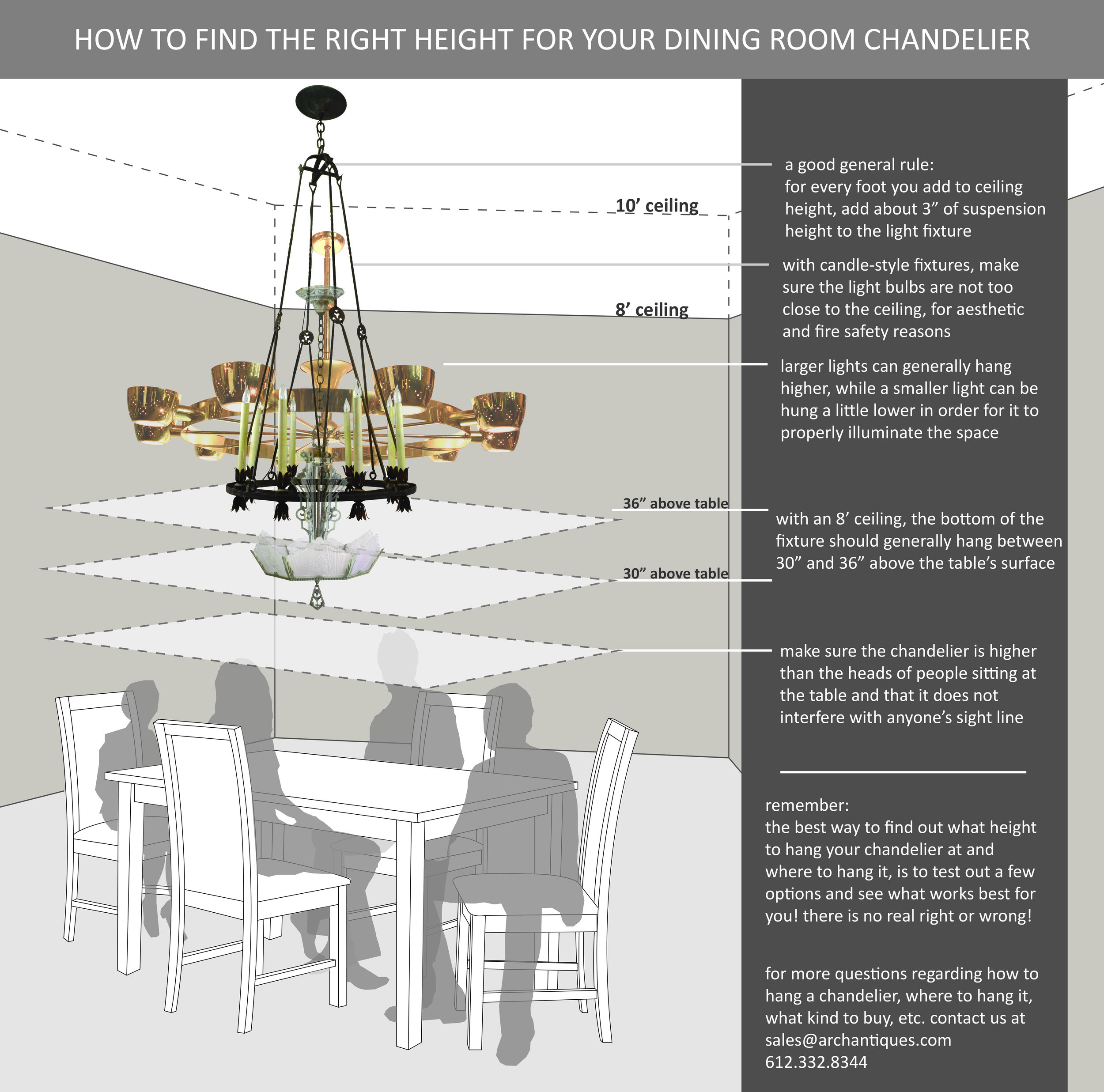 Chandelier Height 10 Foot Ceiling How To Find The Right Hanging Height For Your Chandelier