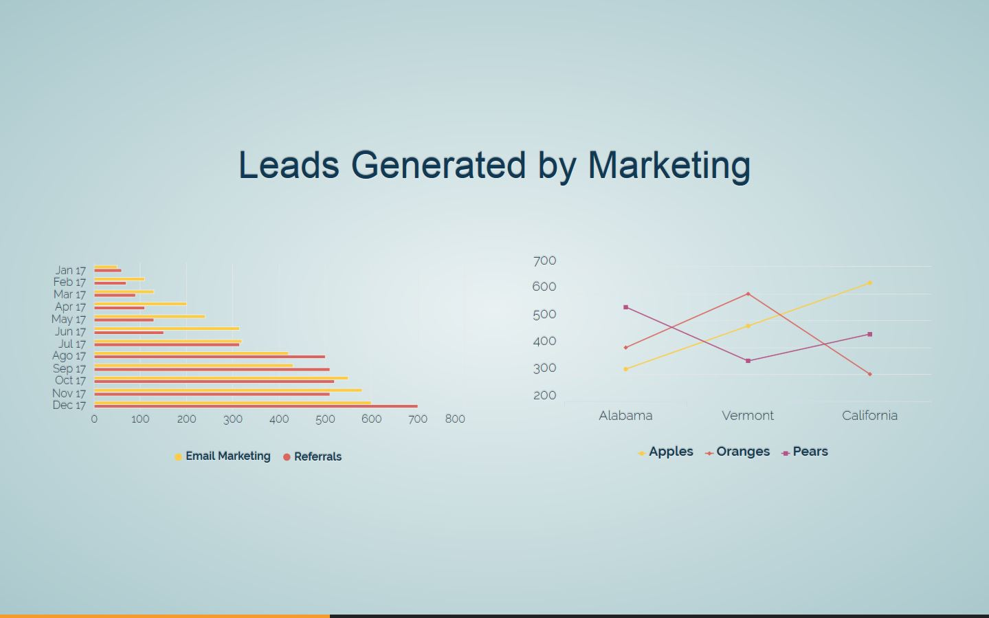 Marketing Report Template (PPT and PDF Download) \u2014 Slidebean
