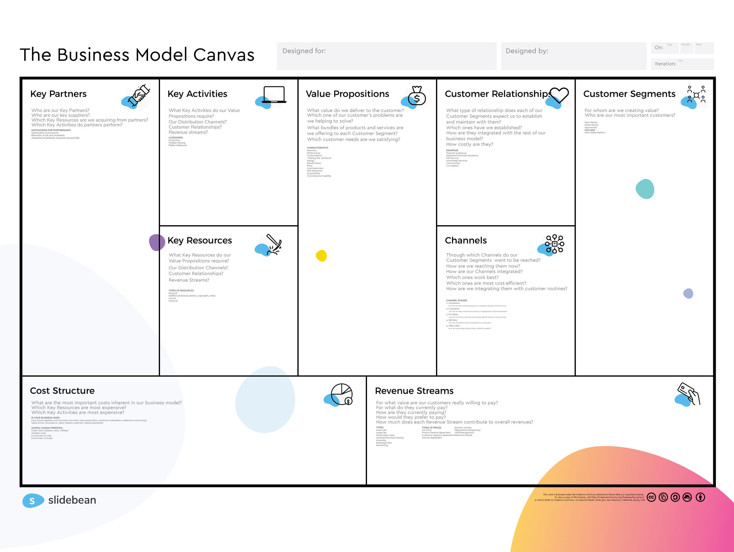 Business Model Canvas Template (Print and Free PDF) \u2014 Slidebean - business model canvas template