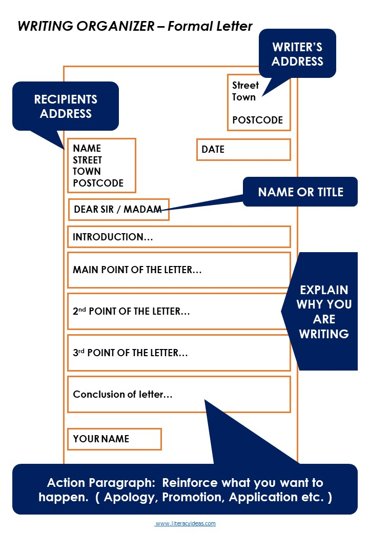 How to write a Great Letter \u2014 Literacy Ideas