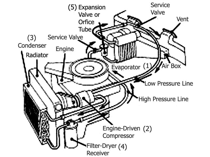 auto ac system diagram air conditioner