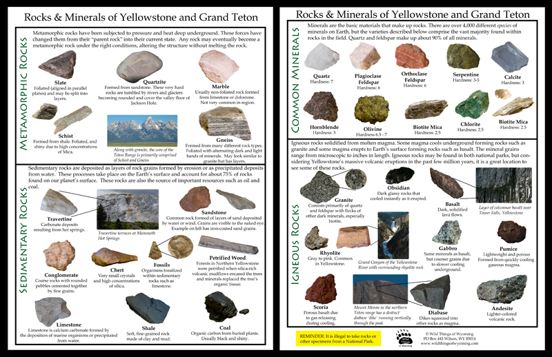 Rocks and Minerals of Yellowstone and Grand Teton National Parks