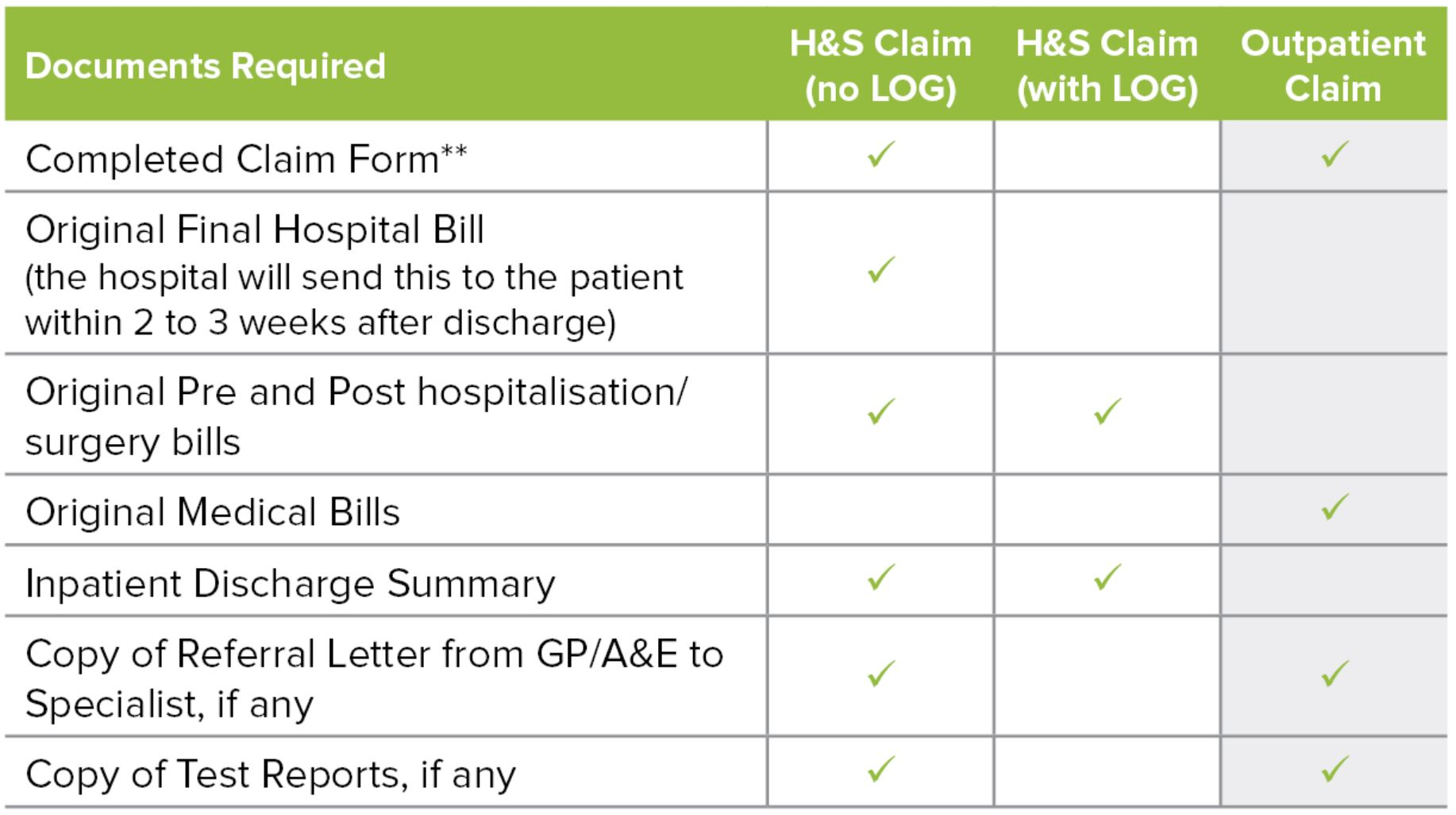 Claims u2014 MYCG - medical claim form