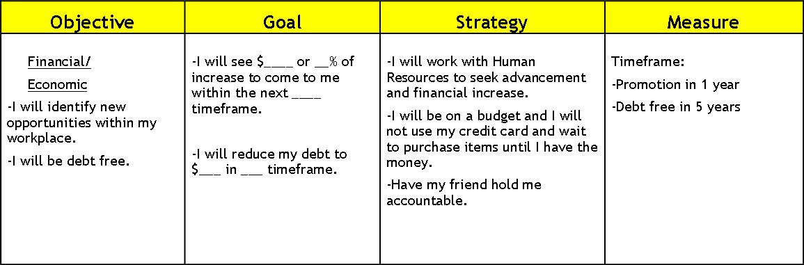 Strategic Plan Strategic Planning Business Strategy 4 Ways To Set Goals And Accomplish Your Dreams — Unite