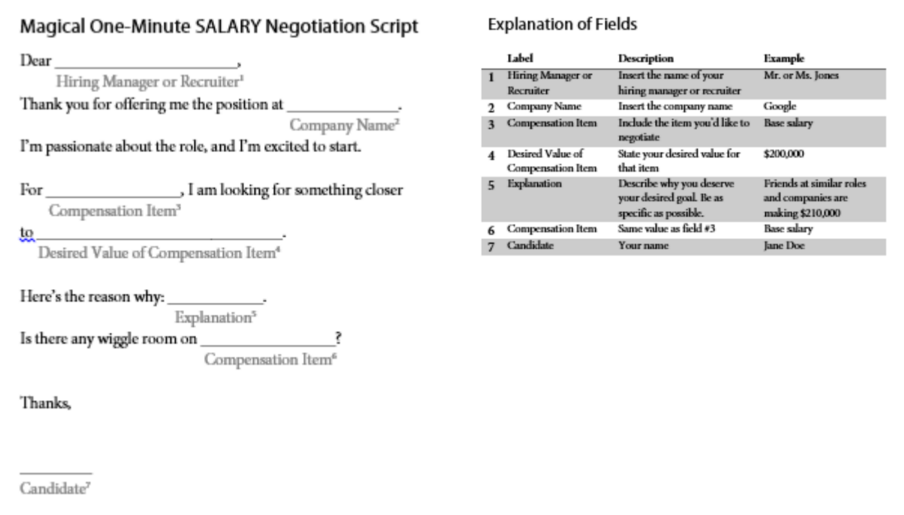 Salary negotiation counter offer letter sample