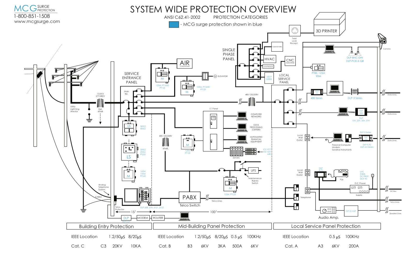 surge protection circuit diagram