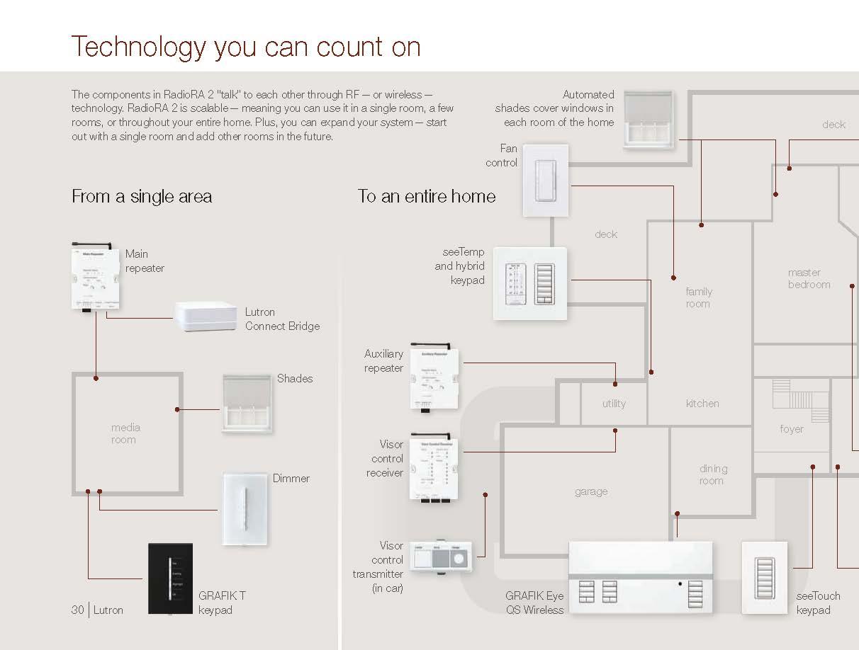 lutron dvtv wh wiring diagram