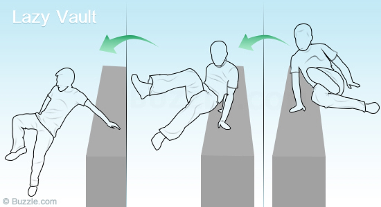 Wallpaper Falling Off Wall Bullettrun What Is Parkour