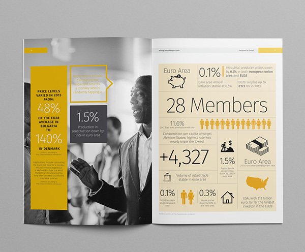 Annual Report \u2014 Temply