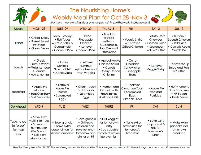 Bi-Weekly Meal Plan for Oct 28\u2013Nov 10 \u2014 the Better Mom - healthy weekly meal plans