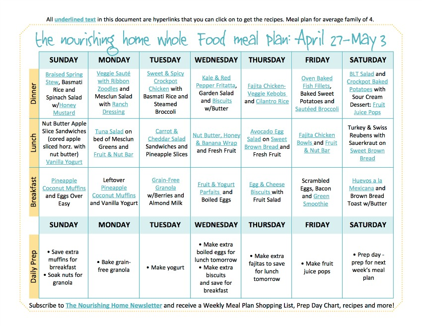 Bi-Weekly Meal Plan for April 27\u2013May 10 \u2014 The Better Mom