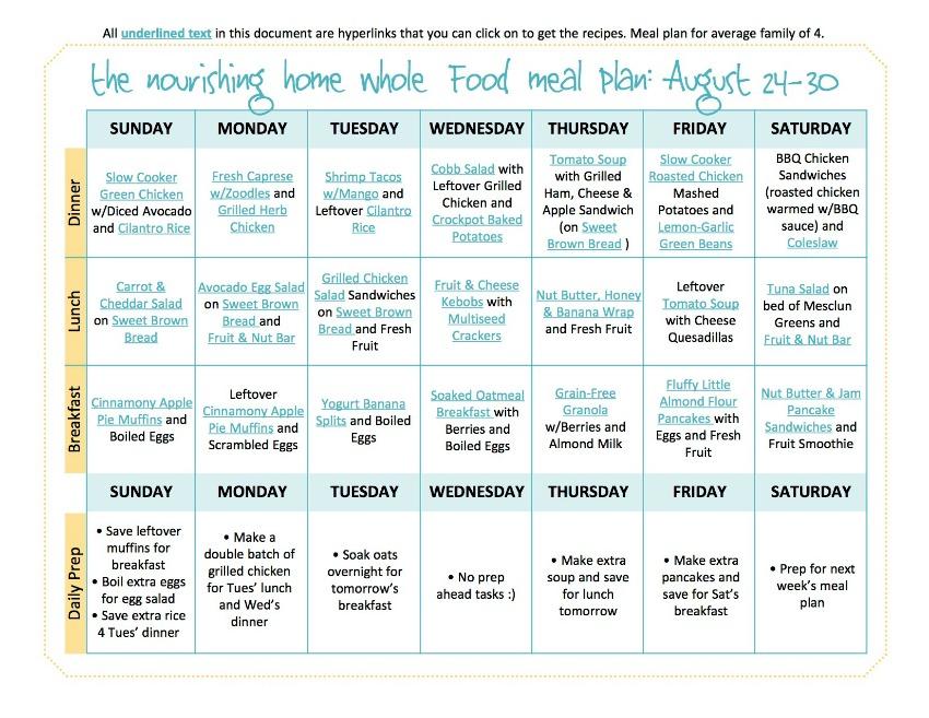Bi-Weekly Whole Food Meal Plan for August 17\u201330 \u2014 the Better Mom - weekly dinner meal plans