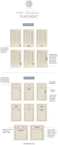 Guide To: Cabinet Hardware Placement  SYNONYMOUS