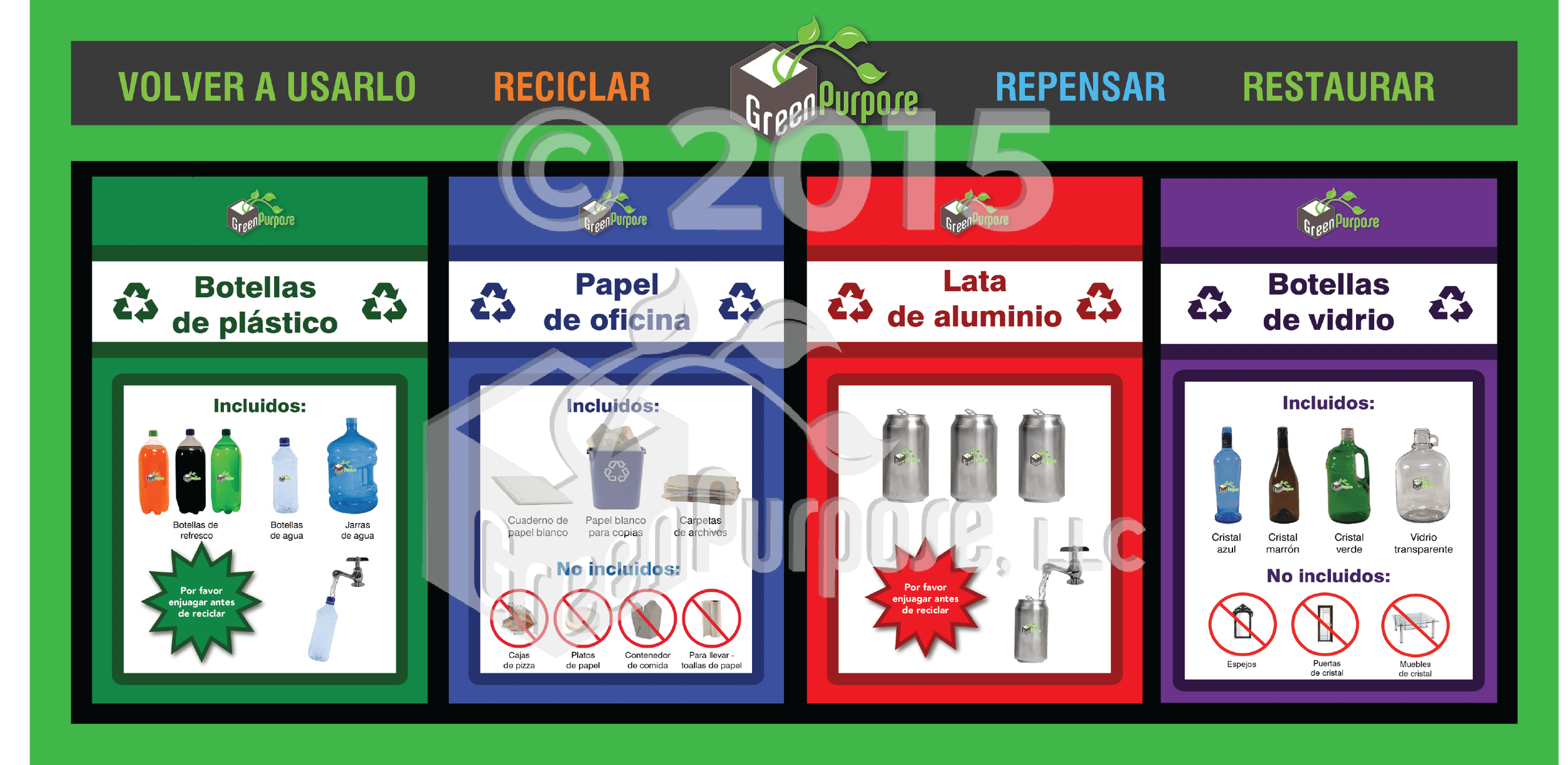 Poster In Spanish Multi Stream Recycling Poster Spanish