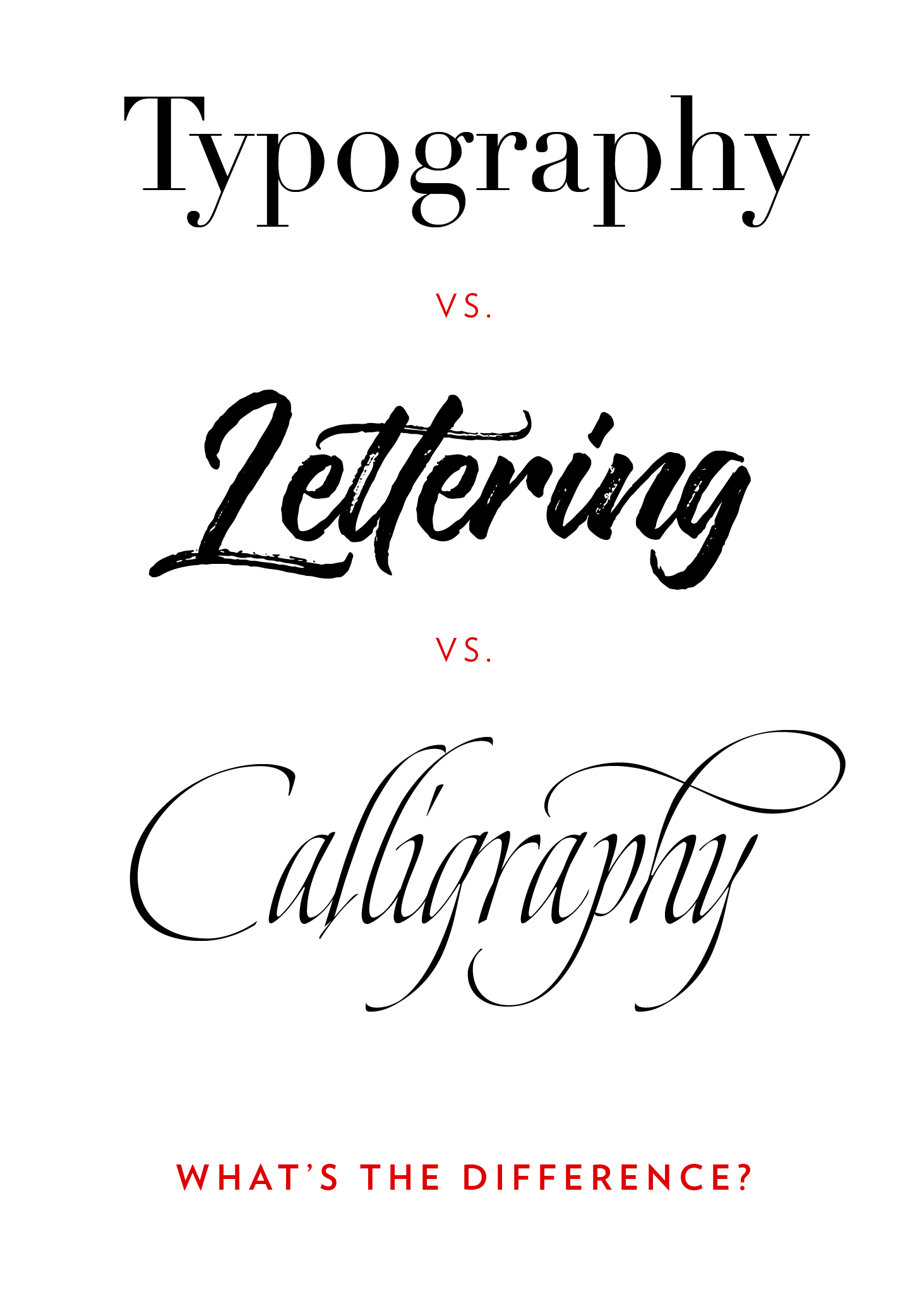Calligraphy Fonts W The Difference Between Calligraphy And Lettering And Typography