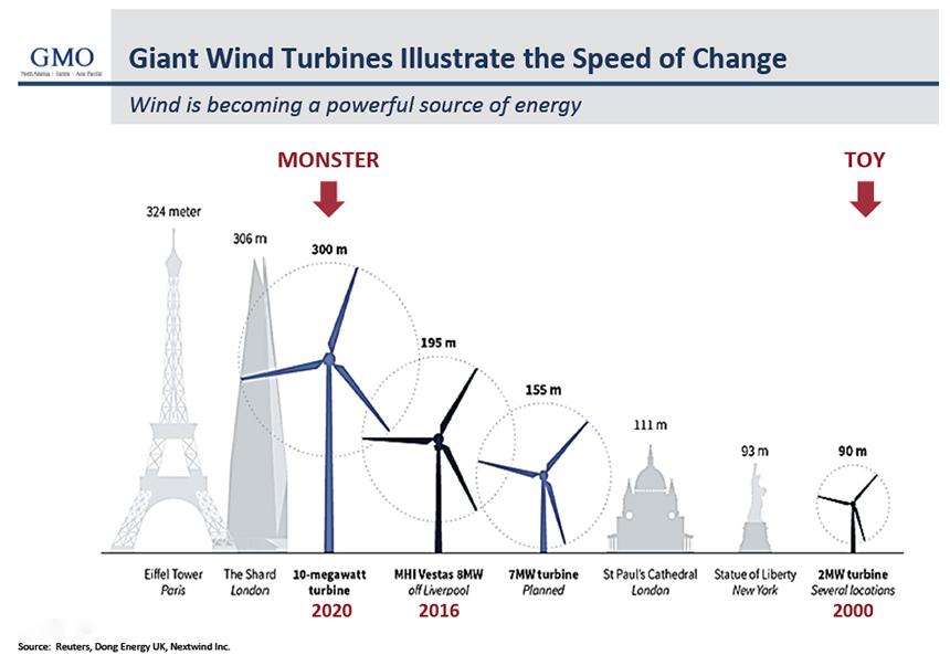 Climate Impacts Leave Southern NE with Expensive Tab \u2014 ecoRI News