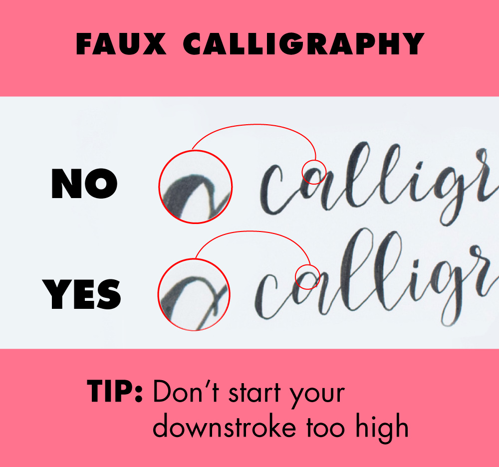 Fake Calligraphy M How To Do Faux Calligraphy In 3 Easy Steps Twoeasels