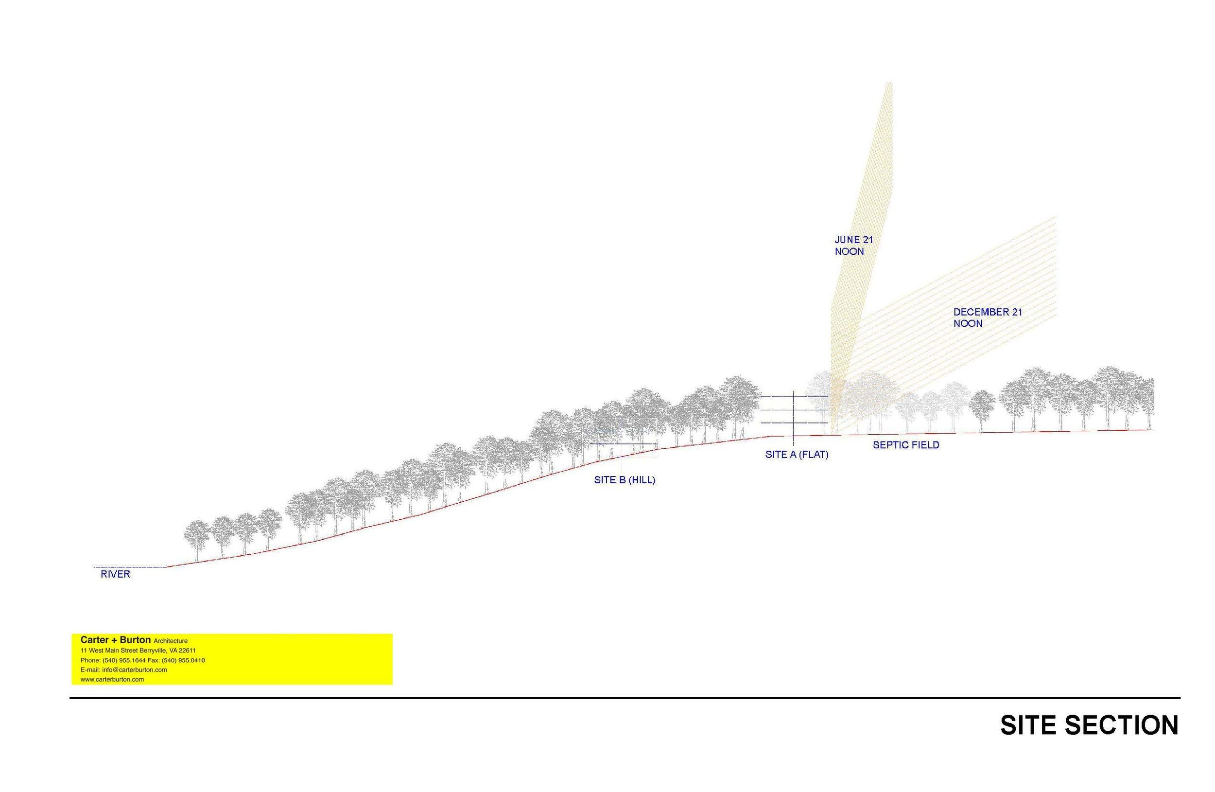 Process \u2014 Carter + Burton Architecture, PLC