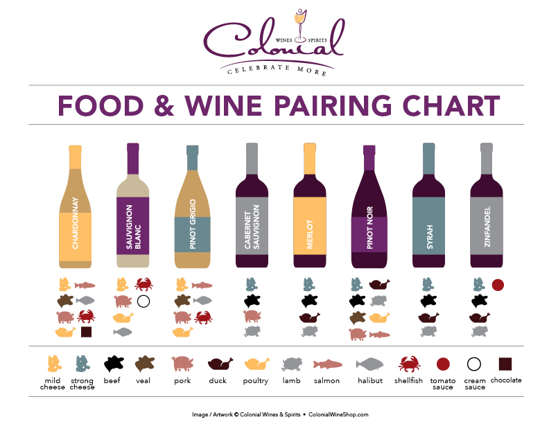 Pairing Chart \u2014 Colonial Wines  Spirits