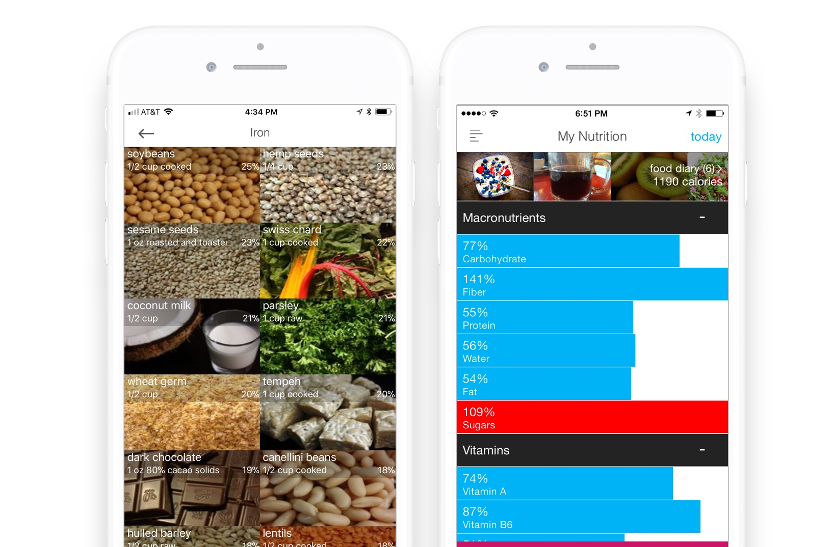 Micronutrient Nutrition Tracker \u2014 Wholesome
