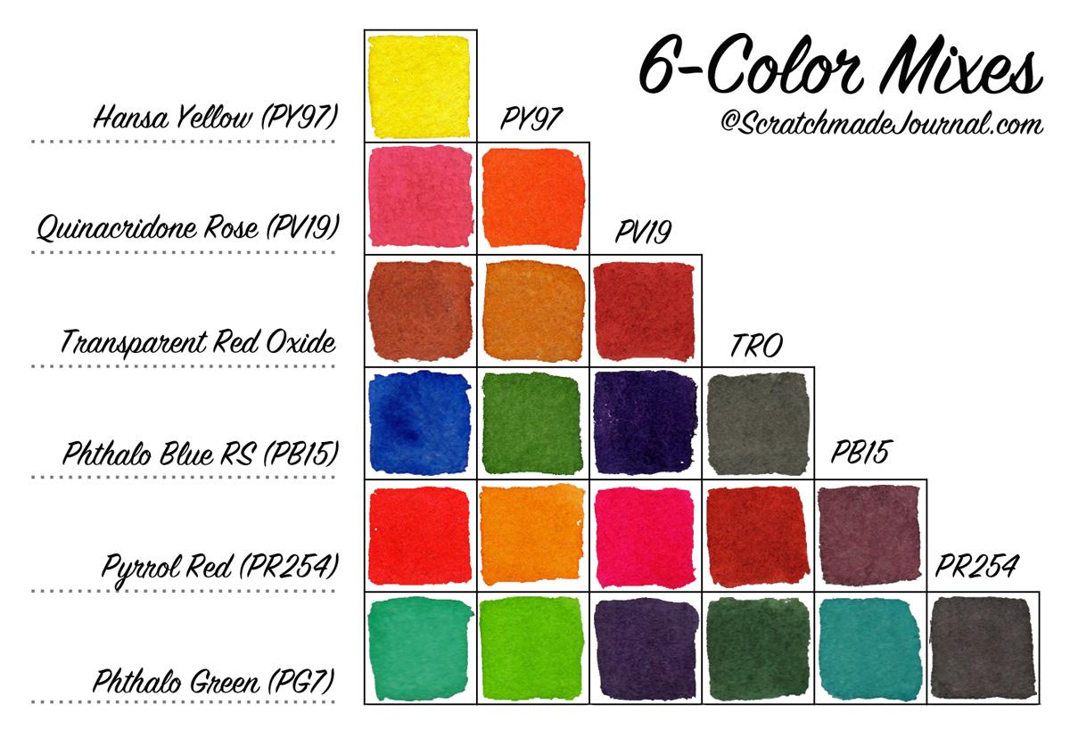 6-Color Watercolor Palette \u2014 Scratchmade Journal