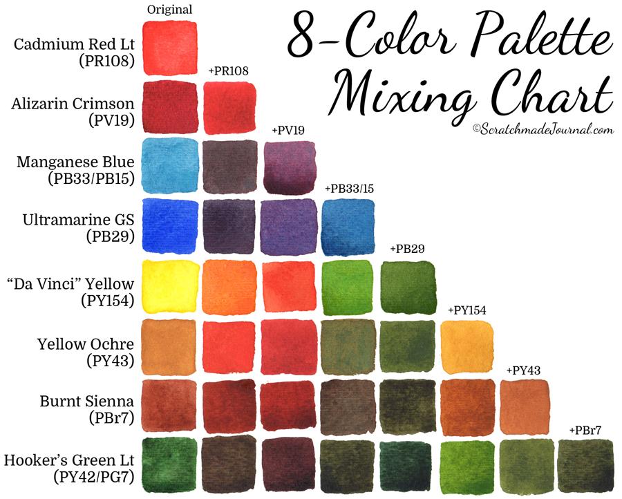 8-Color Watercolor Palette \u2014 Scratchmade Journal
