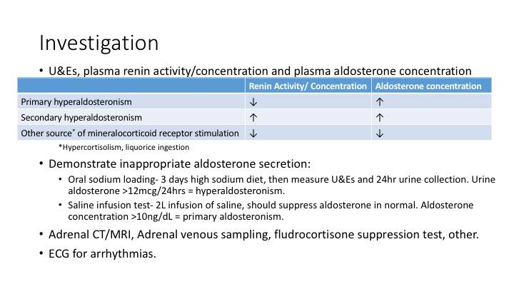 primary hyperaldosteronism \u2014 learnED