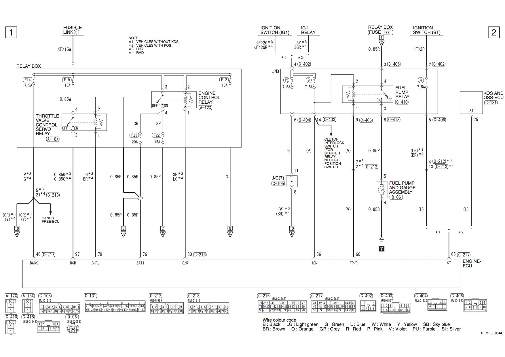 Mitsubishi Mirage 2 12 petrol circuit diagrams \u2014 Car Mechanics