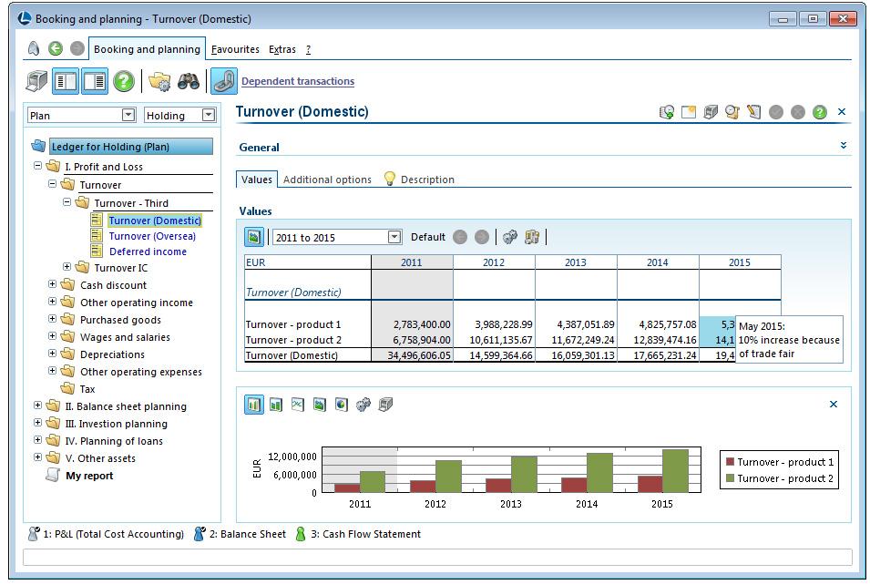 Planning Budgeting and Forecasting \u2014 LucaNet UK