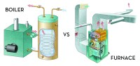 Boiler vs. Furnace: Which One Makes More Sense ...