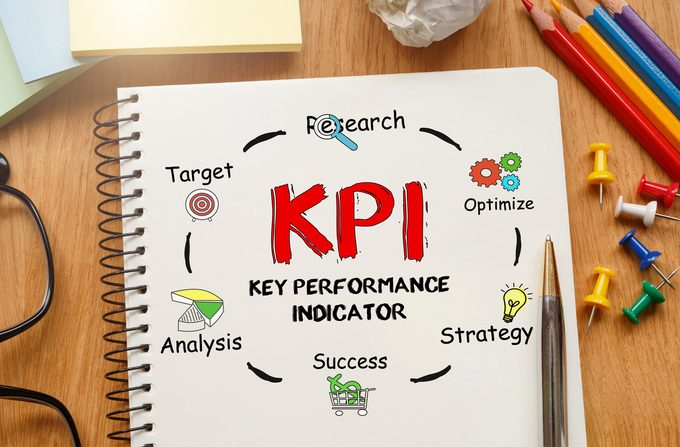 13 Key Performance Indicators that Measure Marketing Success - how do you determine or evaluate success